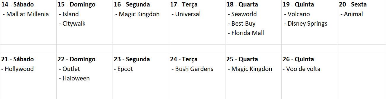 planilha de roteiro dos parques da Disney e Orlando